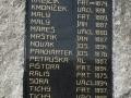 Pomník obětem 1. světové války ve Vlčí Habřině