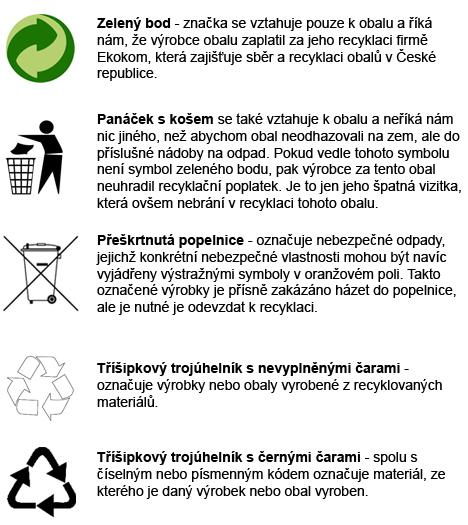 recyklační symboly